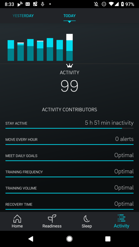 Screenshots of the Oura ring activity display